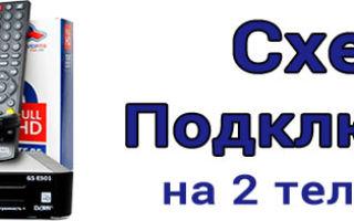 Триколор на 2 телевизора – инструкция и схема подключения
